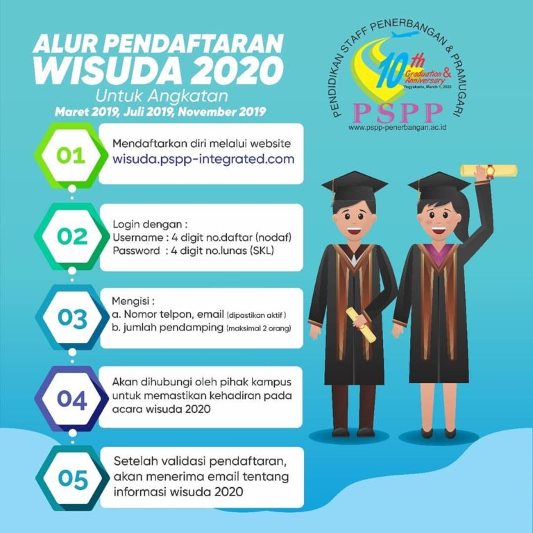 alur pendaftaran wisuda pspp 2020